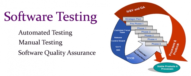 SLA Consultants Noida: Best Software Testing Course Institute in Noida