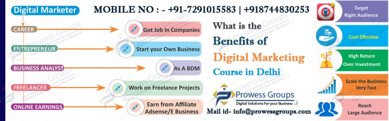 Marketing Live Project Training Noida ProwessGroups