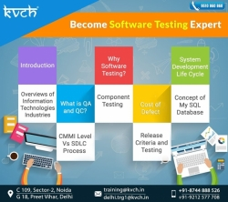 Best professional software testing training in Noida