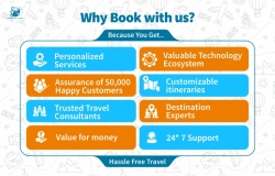 Plan Your Hassle Free Holidays |Tour and travel packages|Shoes On Loose